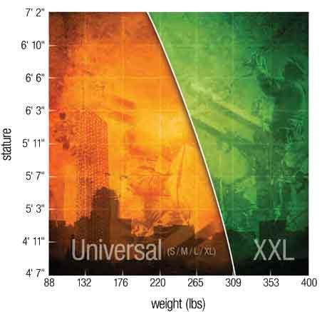 Harness Sizing Charts Harness Land