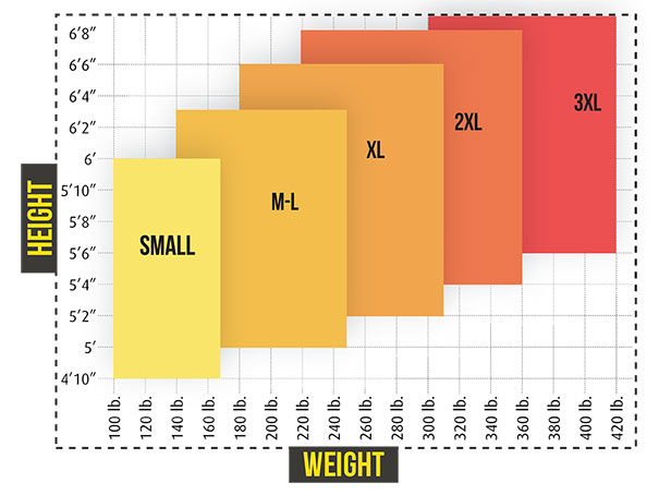 Harness Sizing Charts | Harness Land